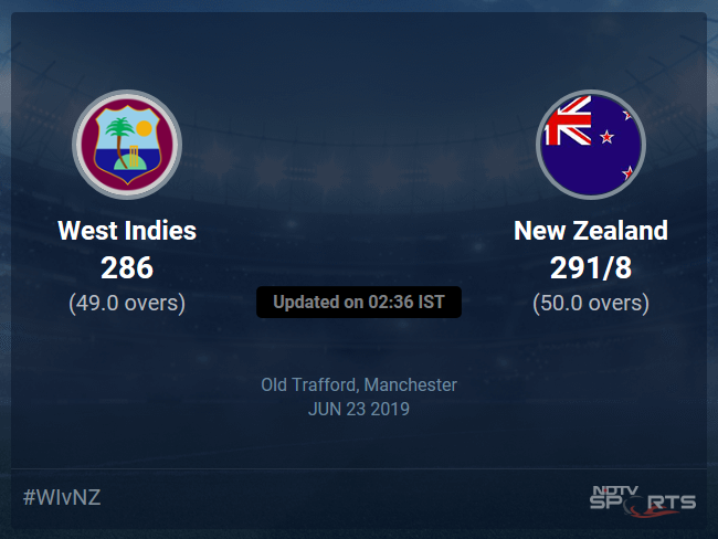 New Zealand vs West Indies Live Score, Over 46 to 50 Latest Cricket Score, Updates