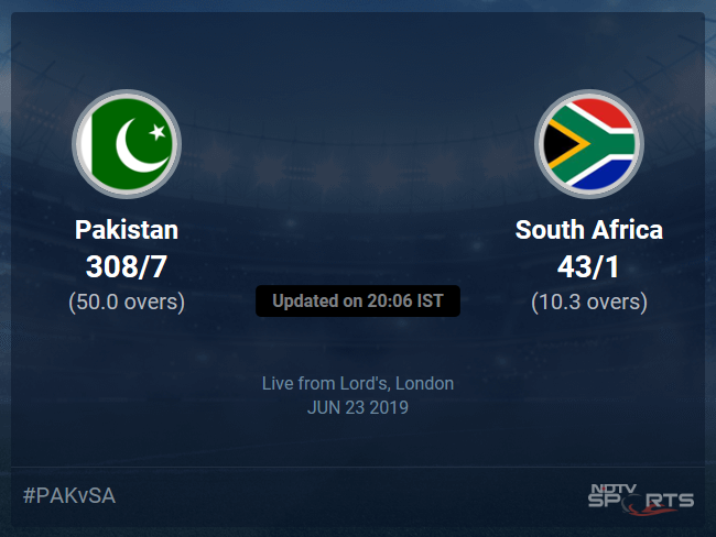 South Africa vs Pakistan Live Score, Over 6 to 10 Latest Cricket Score, Updates