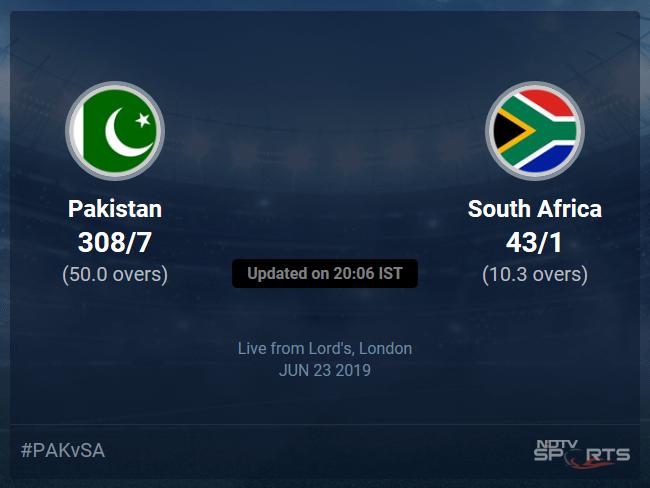 South Africa vs Pakistan Live Score, Over 6 to 10 Latest Cricket Score, Updates