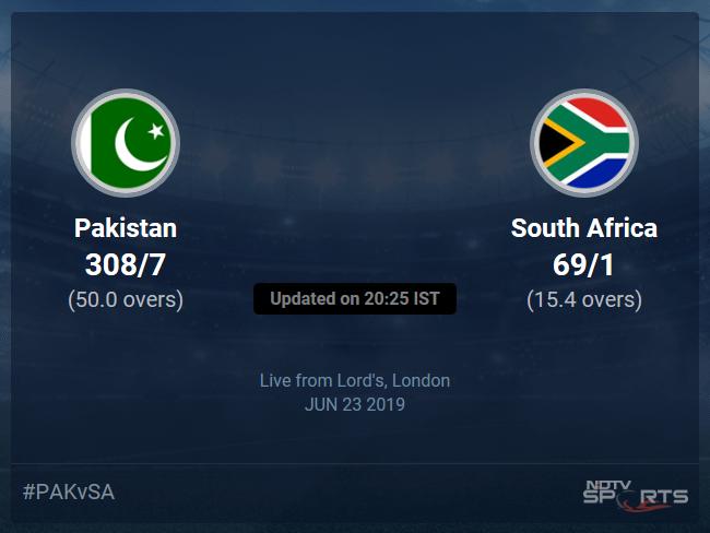 South Africa vs Pakistan Live Score, Over 11 to 15 Latest Cricket Score, Updates