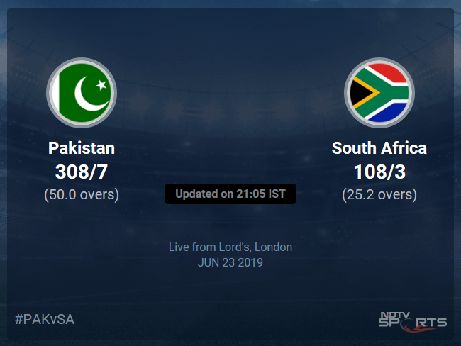 South Africa vs Pakistan Live Score, Over 21 to 25 Latest Cricket Score, Updates