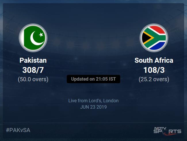 South Africa vs Pakistan Live Score, Over 21 to 25 Latest Cricket Score, Updates