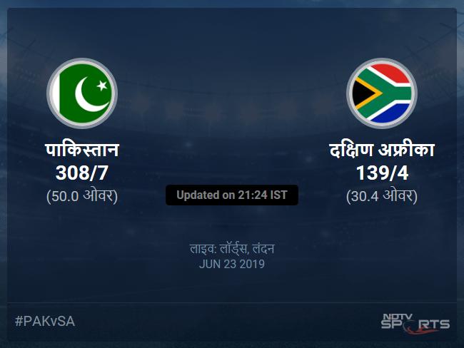 दक्षिण अफ्रीका बनाम पाकिस्तान लाइव स्कोर, ओवर 26 से 30 लेटेस्ट क्रिकेट स्कोर अपडेट
