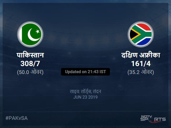 दक्षिण अफ्रीका बनाम पाकिस्तान लाइव स्कोर, ओवर 31 से 35 लेटेस्ट क्रिकेट स्कोर अपडेट