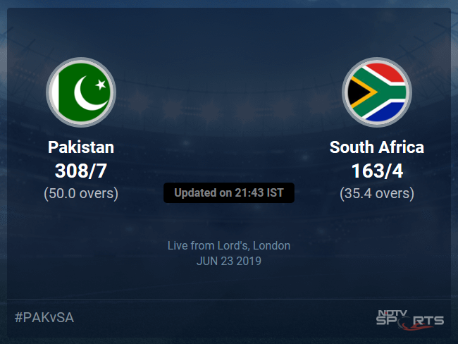 South Africa vs Pakistan Live Score, Over 31 to 35 Latest Cricket Score, Updates