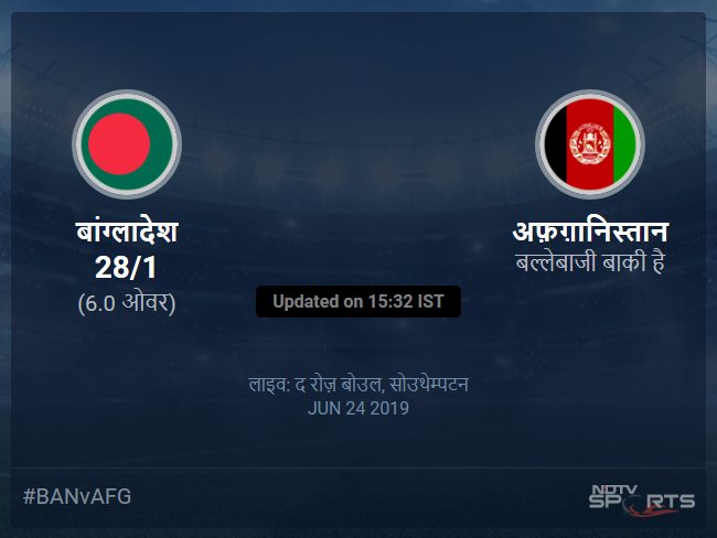 Bangladesh vs Afghanistan live score over Match 31 ODI 1 5 updates