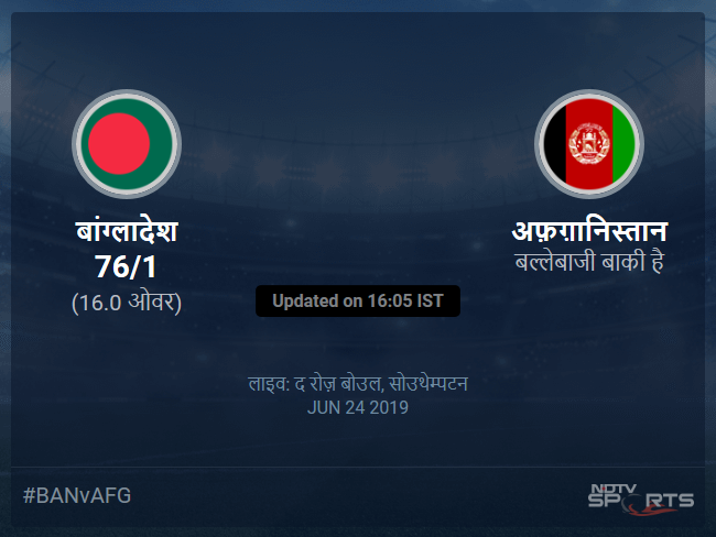 Bangladesh vs Afghanistan live score over Match 31 ODI 11 15 updates