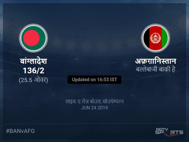 Bangladesh vs Afghanistan live score over Match 31 ODI 21 25 updates