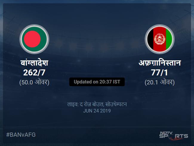 Bangladesh vs Afghanistan live score over Match 31 ODI 16 20 updates