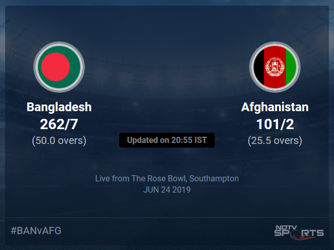 Bangladesh vs Afghanistan Live Score, Over 21 to 25 Latest Cricket Score, Updates