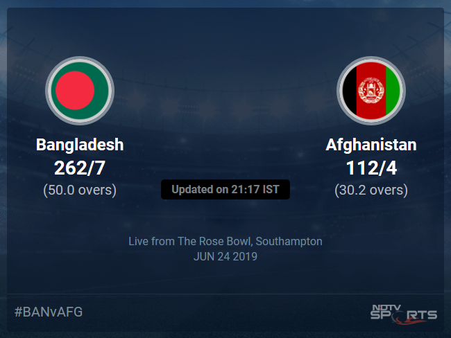 Afghanistan vs Bangladesh Live Score, Over 26 to 30 Latest Cricket Score, Updates