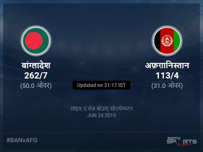 बांग्लादेश बनाम अफ़ग़ानिस्तान लाइव स्कोर, ओवर 26 से 30 लेटेस्ट क्रिकेट स्कोर अपडेट