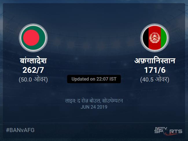 बांग्लादेश बनाम अफ़ग़ानिस्तान लाइव स्कोर, ओवर 36 से 40 लेटेस्ट क्रिकेट स्कोर अपडेट