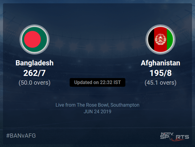 Bangladesh vs Afghanistan Live Score, Over 41 to 45 Latest Cricket Score, Updates