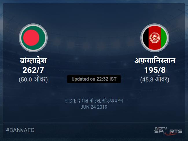 अफ़ग़ानिस्तान बनाम बांग्लादेश लाइव स्कोर, ओवर 41 से 45 लेटेस्ट क्रिकेट स्कोर अपडेट