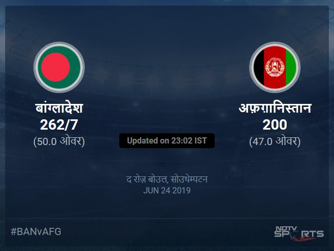 Bangladesh vs Afghanistan live score over Match 31 ODI 46 50 updates