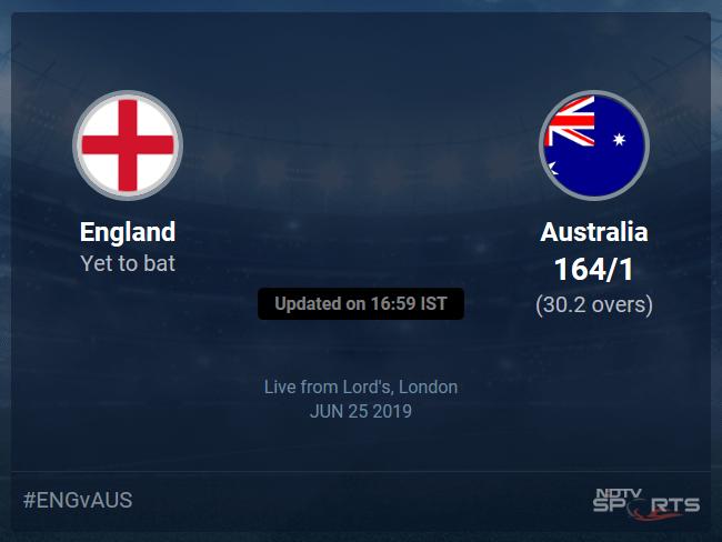Australia vs England Live Score, Over 26 to 30 Latest Cricket Score, Updates
