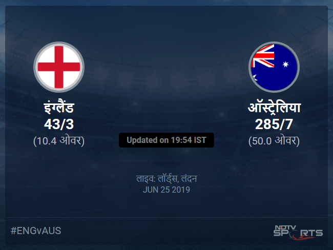 England vs Australia live score over Match 32 ODI 6 10 updates