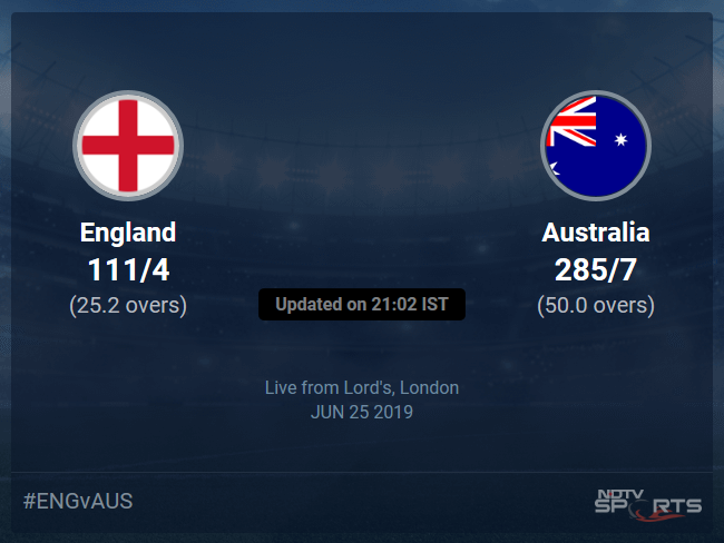 Australia vs England Live Score, Over 21 to 25 Latest Cricket Score, Updates