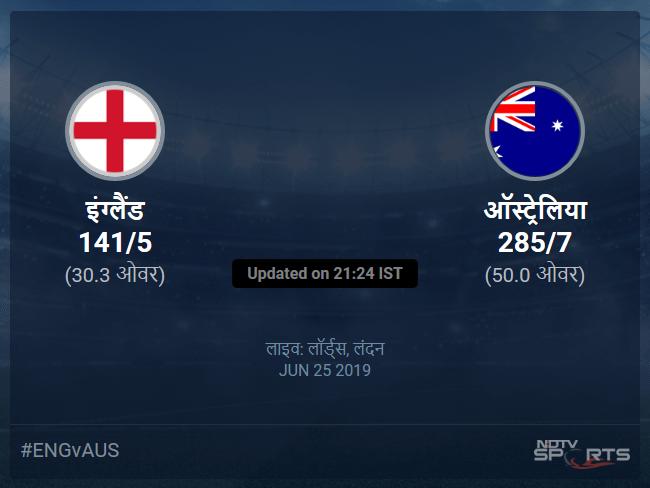 ऑस्ट्रेलिया बनाम इंग्लैंड लाइव स्कोर, ओवर 26 से 30 लेटेस्ट क्रिकेट स्कोर अपडेट
