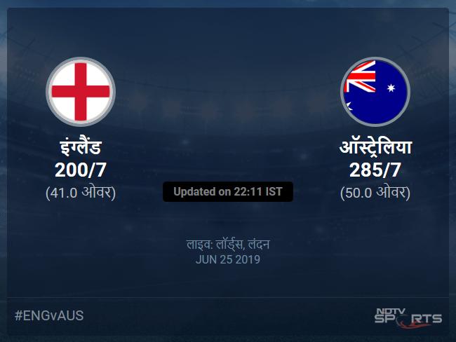 ऑस्ट्रेलिया बनाम इंग्लैंड लाइव स्कोर, ओवर 36 से 40 लेटेस्ट क्रिकेट स्कोर अपडेट