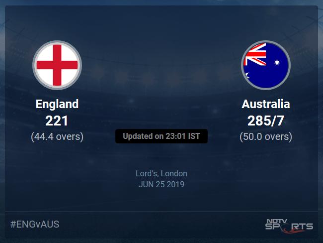 England vs Australia Live Score, Over 41 to 45 Latest Cricket Score, Updates