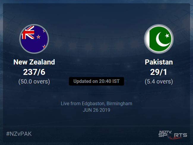 New Zealand vs Pakistan Live Score, Over 1 to 5 Latest Cricket Score, Updates