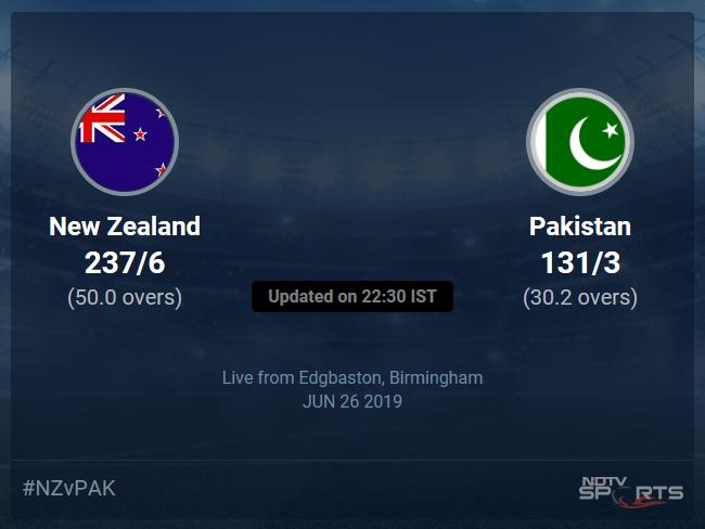 New Zealand vs Pakistan Live Score, Over 26 to 30 Latest Cricket Score, Updates