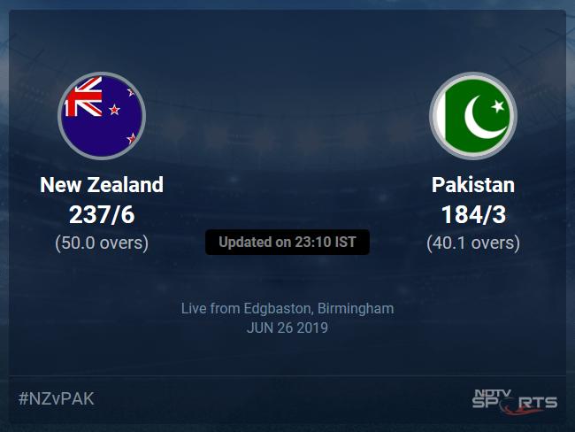 New Zealand vs Pakistan Live Score, Over 36 to 40 Latest Cricket Score, Updates