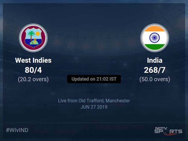West Indies Vs India Live Score Over Match 34 Odi 16 20