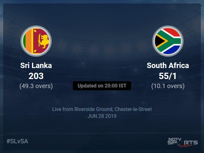 South Africa vs Sri Lanka Live Score, Over 6 to 10 Latest Cricket Score, Updates