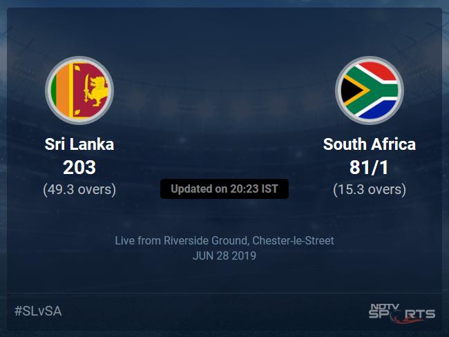 Sri Lanka vs South Africa Live Score, Over 11 to 15 Latest Cricket Score, Updates