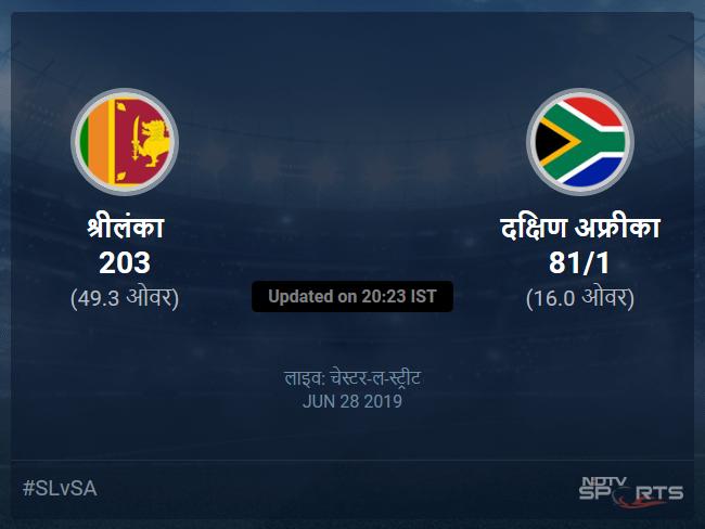 Sri Lanka vs South Africa live score over Match 35 ODI 11 15 updates