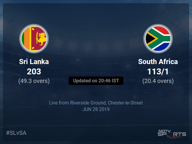 South Africa vs Sri Lanka Live Score, Over 16 to 20 Latest Cricket Score, Updates