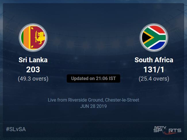 South Africa vs Sri Lanka Live Score, Over 21 to 25 Latest Cricket Score, Updates