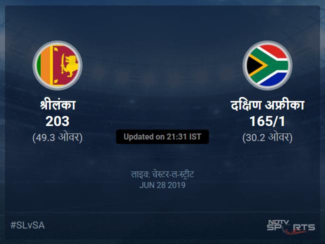 Sri Lanka vs South Africa live score over Match 35 ODI 26 30 updates