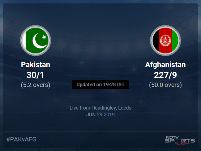 Afghanistan vs Pakistan Live Score, Over 1 to 5 Latest Cricket Score, Updates