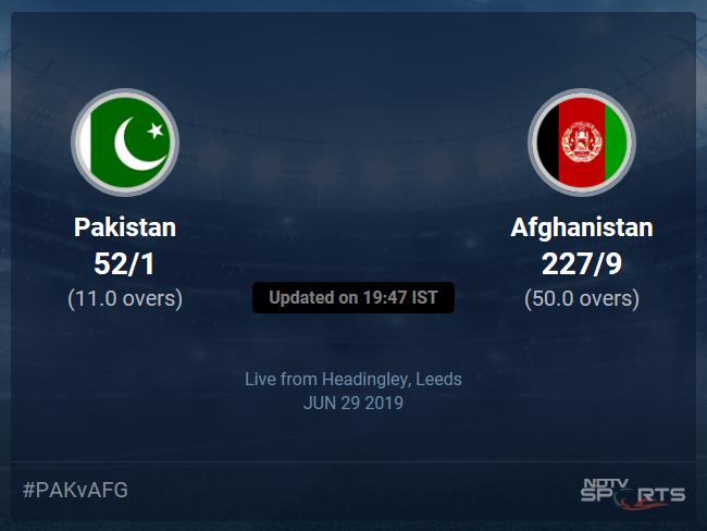 Afghanistan vs Pakistan Live Score, Over 6 to 10 Latest Cricket Score, Updates