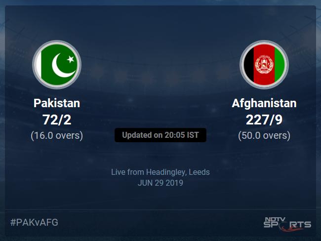 Afghanistan vs Pakistan Live Score, Over 11 to 15 Latest Cricket Score, Updates