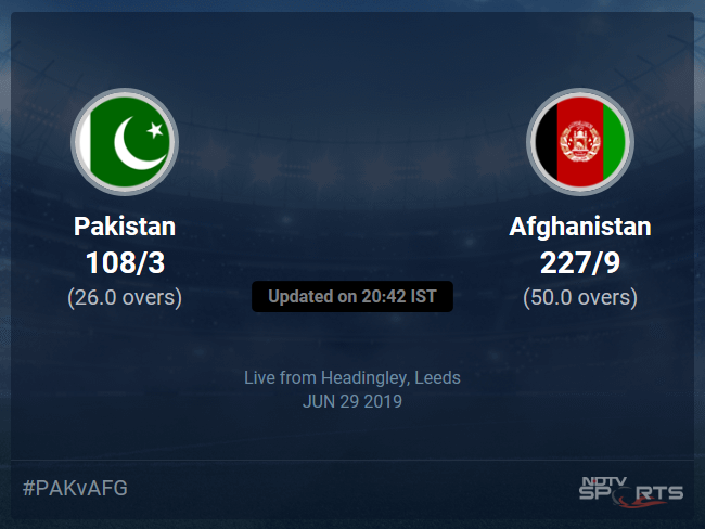 Afghanistan vs Pakistan Live Score, Over 21 to 25 Latest Cricket Score, Updates