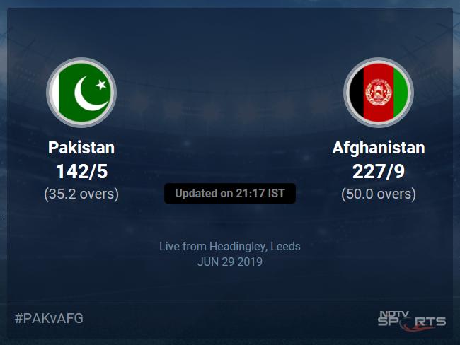 Pakistan vs Afghanistan Live Score, Over 31 to 35 Latest Cricket Score, Updates