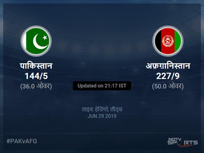 पाकिस्तान बनाम अफ़ग़ानिस्तान लाइव स्कोर, ओवर 31 से 35 लेटेस्ट क्रिकेट स्कोर अपडेट