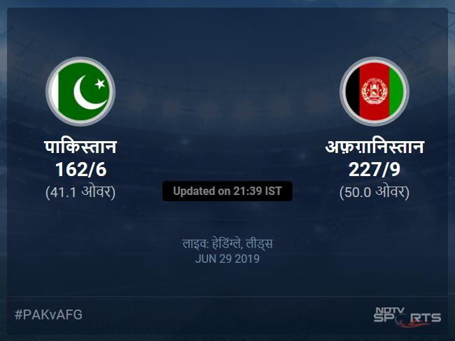 पाकिस्तान बनाम अफ़ग़ानिस्तान लाइव स्कोर, ओवर 36 से 40 लेटेस्ट क्रिकेट स्कोर अपडेट