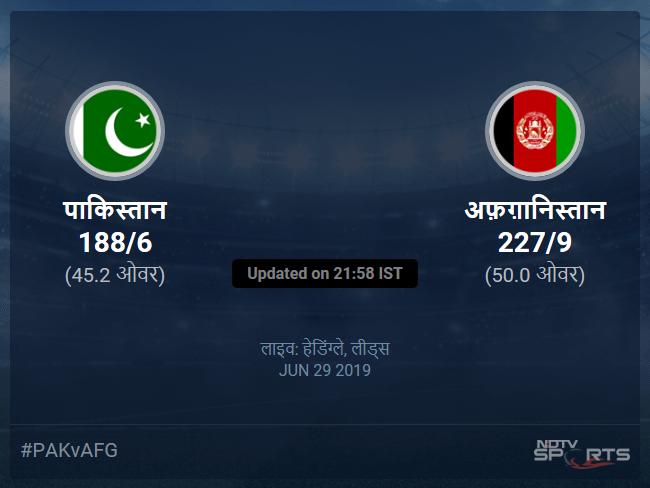 पाकिस्तान बनाम अफ़ग़ानिस्तान लाइव स्कोर, ओवर 41 से 45 लेटेस्ट क्रिकेट स्कोर अपडेट