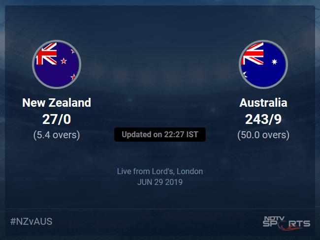 New Zealand vs Australia Live Score, Over 1 to 5 Latest Cricket Score, Updates