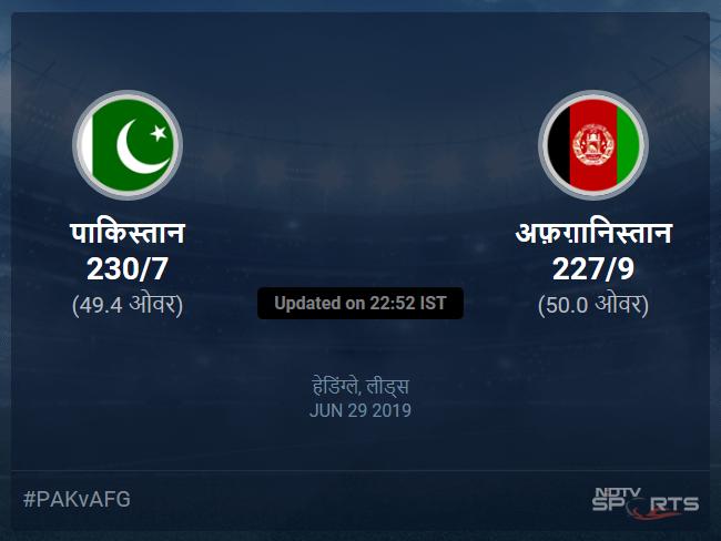 पाकिस्तान बनाम अफ़ग़ानिस्तान लाइव स्कोर, ओवर 46 से 50 लेटेस्ट क्रिकेट स्कोर अपडेट