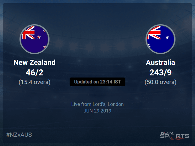 New Zealand vs Australia Live Score, Over 11 to 15 Latest Cricket Score, Updates
