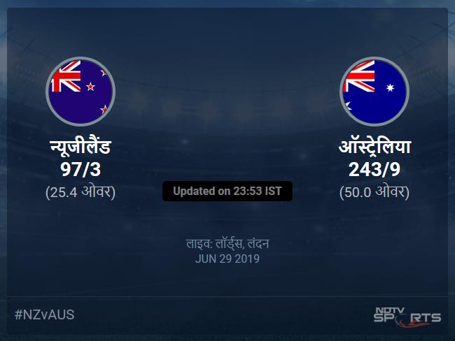 ऑस्ट्रेलिया बनाम न्यूजीलैंड लाइव स्कोर, ओवर 21 से 25 लेटेस्ट क्रिकेट स्कोर अपडेट