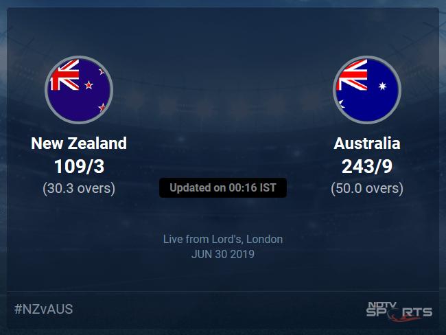 Australia vs New Zealand Live Score, Over 26 to 30 Latest Cricket Score, Updates
