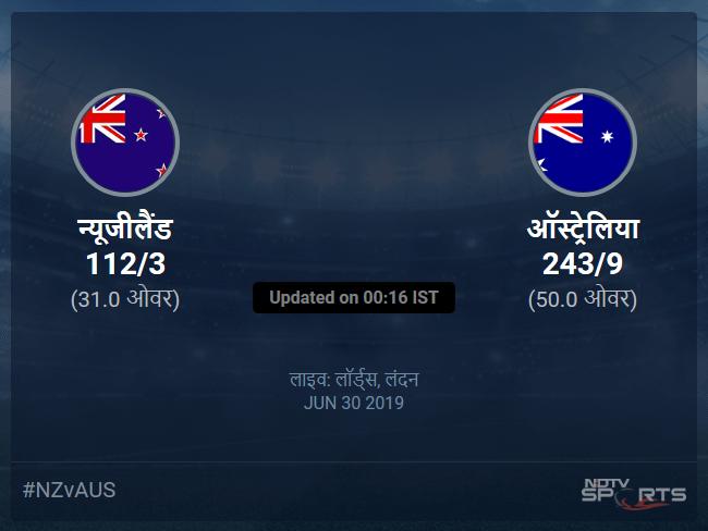 ऑस्ट्रेलिया बनाम न्यूजीलैंड लाइव स्कोर, ओवर 26 से 30 लेटेस्ट क्रिकेट स्कोर अपडेट